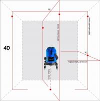 Построитель Instrumax CONSTRUCTOR 4D SET photo3